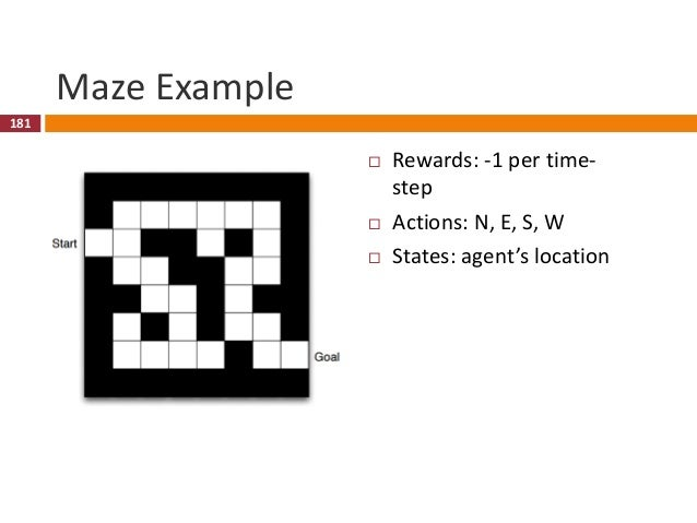 182 Maze Example: Policy  Rewards: -1 per time- step  Actions: N, E, S, W  States: agent's location 182 Arrows represen...