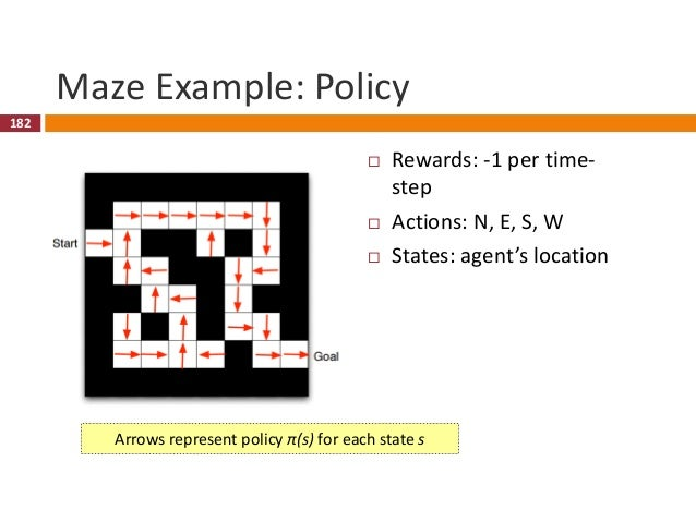 183 Maze Example: Value Function  Rewards: -1 per time- step  Actions: N, E, S, W  States: agent's location 183 Numbers...