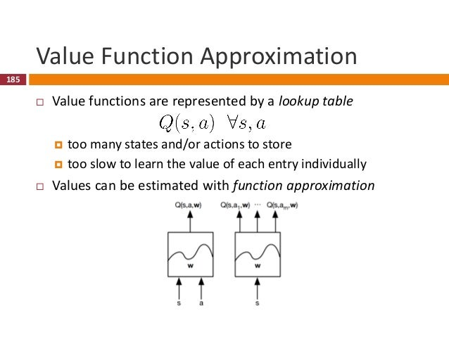 186 Q-Networks  Q-networks represent value functions with weights  generalize from seen states to unseen states  update...