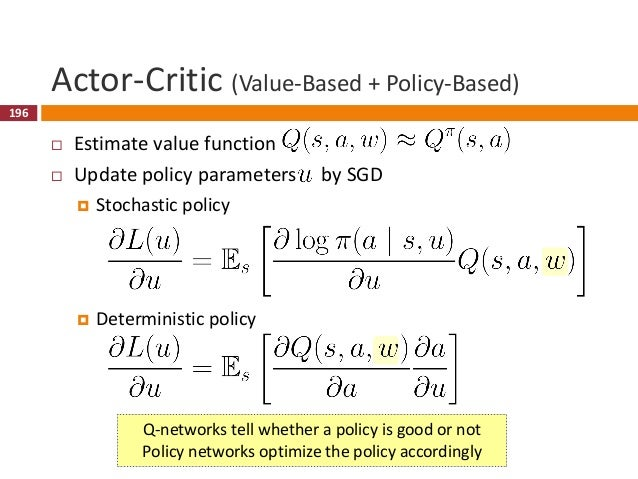 197 Deterministic Deep Policy Gradient  Goal: end-to-end learning of control policy from pixels  Input: state is stack o...