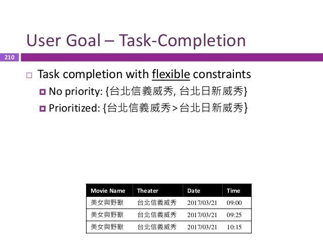 211 Satisfiability and Uniqueness  Use goal characteristics  Satisfiability – the predefined goal can be satisfied by th...