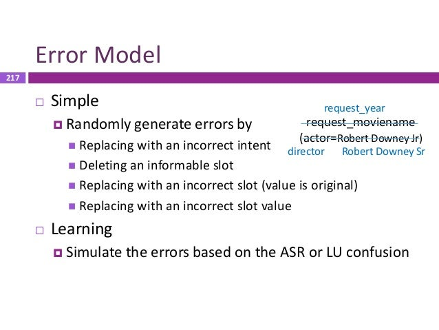 218 Elements of User Simulation Error Model • Recognition error • LU error Dialogue State Tracking (DST) System dialogue a...