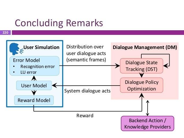 221 Tutorial Outline I. 對話系統及基本背景知識 II. 語言理解 (Language Understanding) III. 對話管理 (Dialogue Management) IV. 語言生成 (Language G...