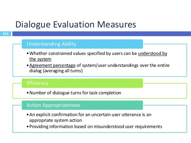 244 Outline  Dialogue System Evaluation  Recent Trends  End-to-End Learning for Dialogue System  Multimodality  Dialo...