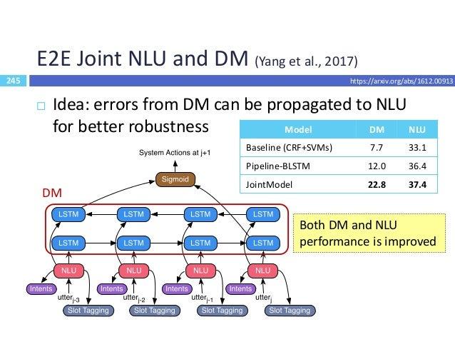 246 0 0 0 … 0 1 Database Operator Copy field … Database Sevendays CurryPrince Nirala RoyalStandard LittleSeuol DB pointer ...