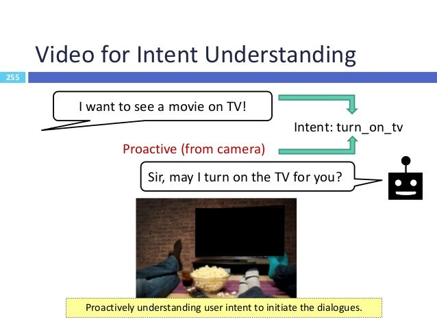 256 App Behavior for Understanding 256  Task: user intent prediction  Challenge: language ambiguity  User preference  ...