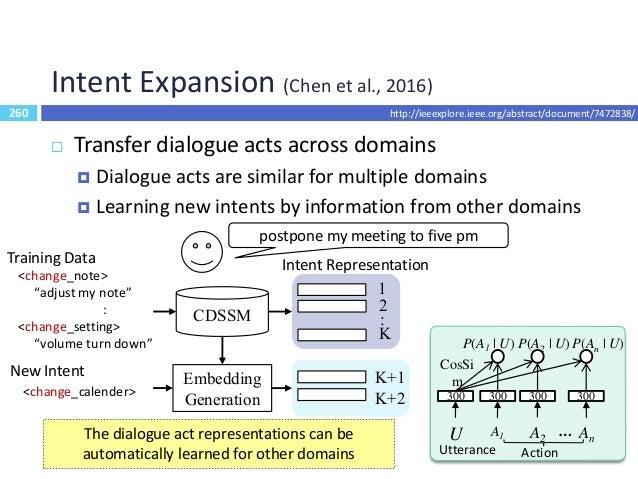 261 Zero-Shot Learning (Daupin et al., 2016)  Semantic utterance classification  Use query click logs to define a task t...