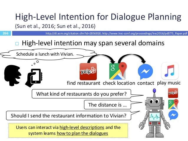 267 Empathy in Dialogue System (Fung et al., 2016)  Embed an empathy module  Recognize emotion using multimodality  Gen...