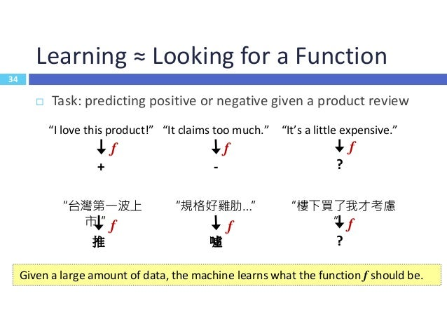 35 Learning ≈ Looking for a Function  Speech Recognition  Image Recognition  Go Playing  Chat Bot  f  f  f  ...