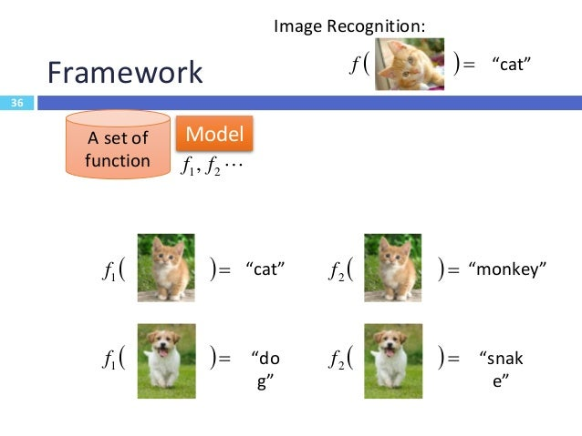 """37 Framework 37  f """"cat"""" Image Recognition: A set of function 21, ff Model Training Data Goodness of function f """"monke..."""