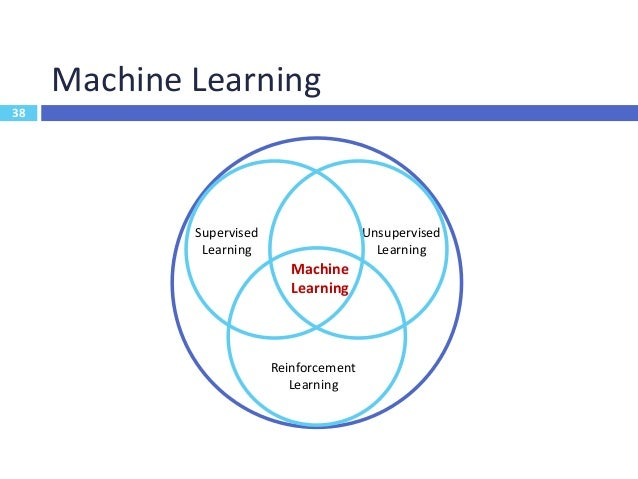 39 Deep Learning  DL is a general purpose framework for representation learning  Given an objective  Learn representati...