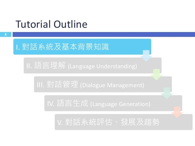 5 Outline  Introduction  Background Knowledge  Neural Network Basics  Reinforcement Learning  Modular Dialogue System...