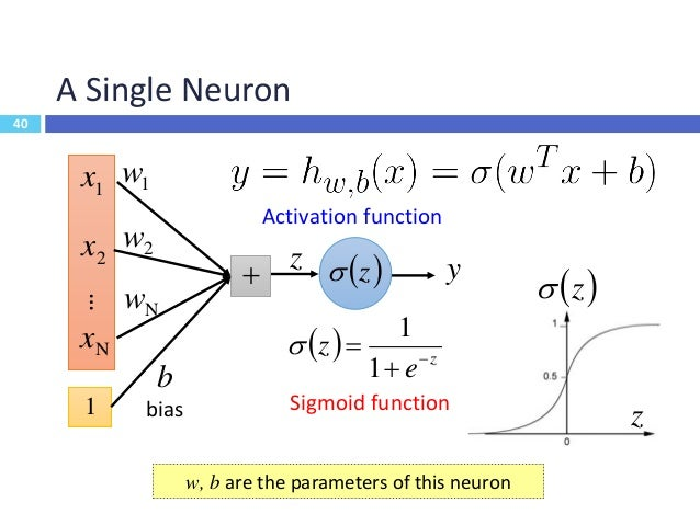 """41 A Single Neuron z 1w 2w Nw …1x 2x Nx  b bias y 1      5.0""""2"""" 5.0""""2"""" ynot yis A single neuron can only handle bina..."""