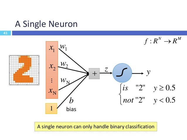 42 A Layer of Neurons  Handwriting digit classification MN RRf : A layer of neurons can handle multiple possible output,...