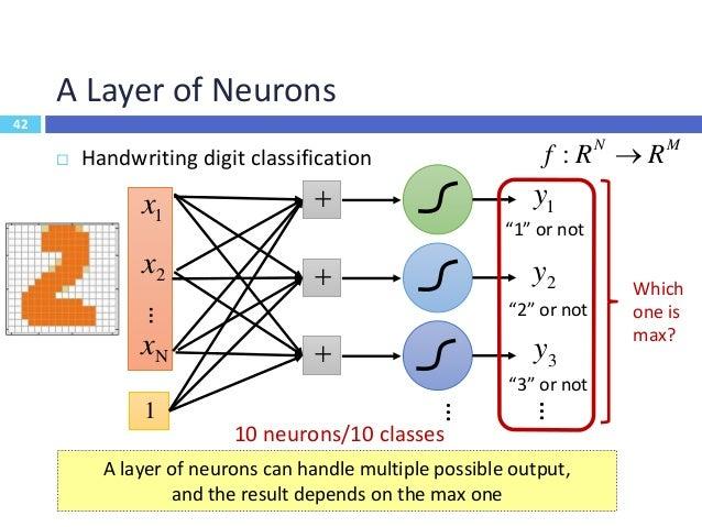 43 Deep Neural Networks (DNN)  Fully connected feedforward network 1x 2x …… Layer 1 …… 1y 2y …… Layer 2 …… Layer L …… …… ...