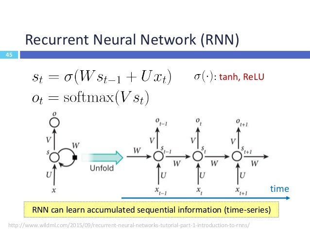46 Model Training  All model parameters can be updated by SGD 46http://www.wildml.com/2015/09/recurrent-neural-networks-t...