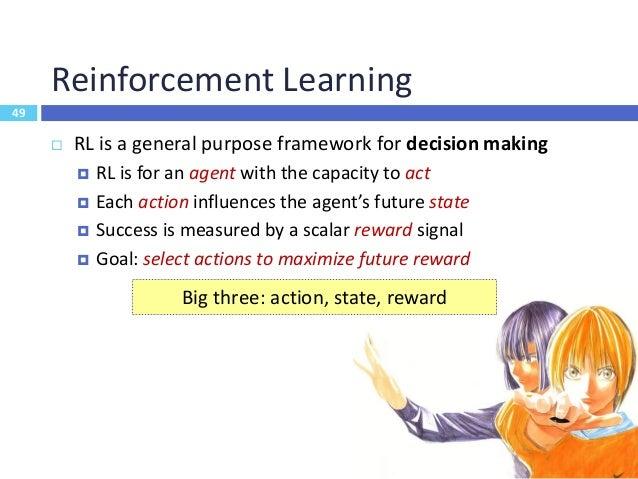 50 Reinforcement Learning 50 Agent Environment Observation Action RewardDon't do that