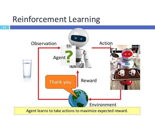 Scenario of Reinforcement Learning Agent learns to take actions to maximize expected reward. 52 Environment Observation ot...