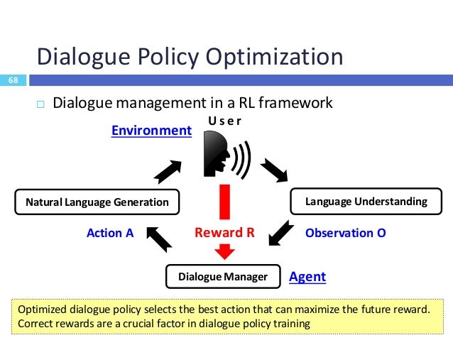 69 Reward for RL ≅ Evaluation for SDS  Dialogue is a special RL task  Human involves in interaction and rating (evaluati...