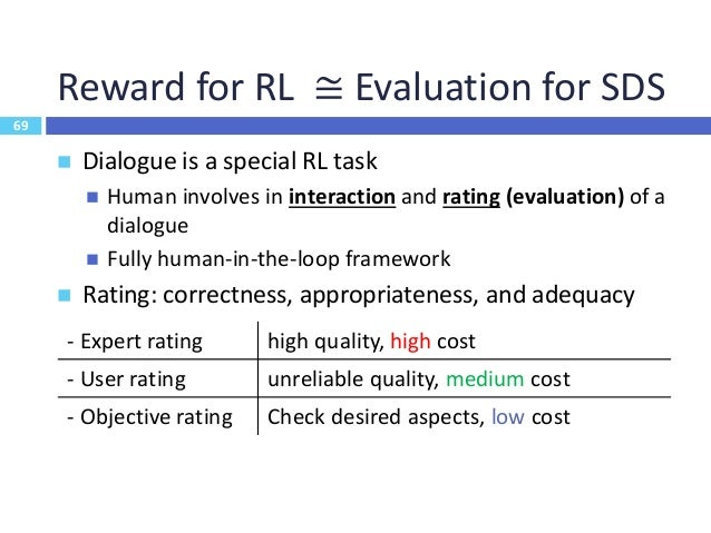 70 Dialogue Reinforcement Signal Typical Reward Function  per turn penalty -1  Large reward at completion if successful ...