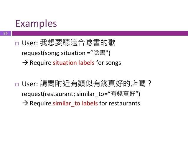 87 Examples  User: 離散數學的教室是哪間?  User: 週四7,8,9有資訊系的課嗎? 87