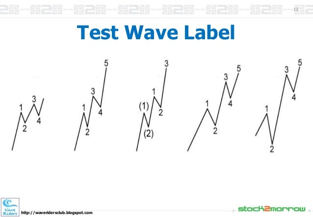 Wave Label Selol Ink