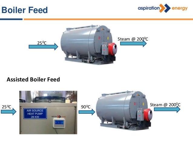 Component Washing Industrial Washing Machine Pre-treatment Plants