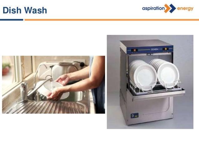 Bathing & Hand Wash