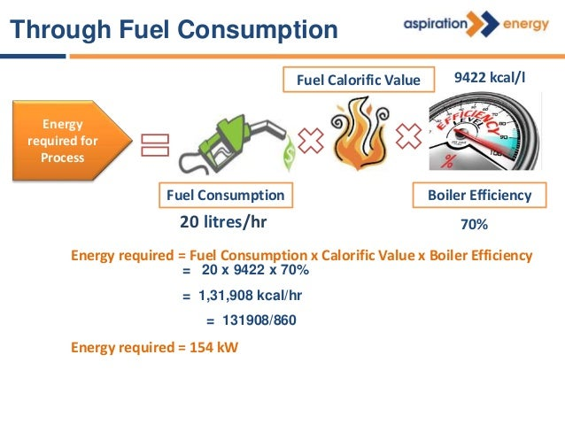 Calorific Values Liquid Fuel Fuel kJ/kg kcal/kg (0.239 x kJ/kg) Specific Gravity kcal/litres Diesel 44,800 10707.2 0.88 94...