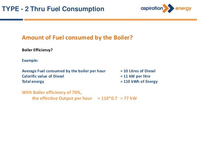 TYPE-2: THRU FUEL CONSUMPTION FUEL IN (10 Litres) or 110 kWh COLD WATER IN HOT WATER OUT (70%) or 77 kWh FLUE GAS OUT (30%...