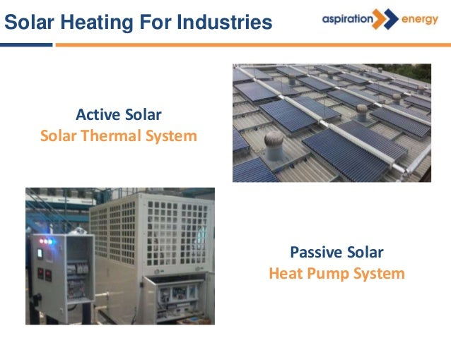 Ambient Heat Primary power (Electricity) Heat Pump USABLE ENERGY Renewable Energy Conventional Energy Heat Pump