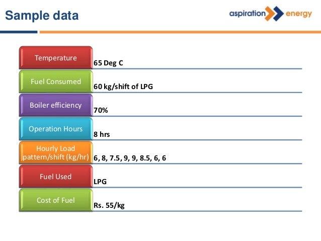 Load Estimation Fuel Consumed per hour = 9 kg/hr (during peak load) Calorific value of LPG = 12.8 kW/kg Boiler Efficiency ...