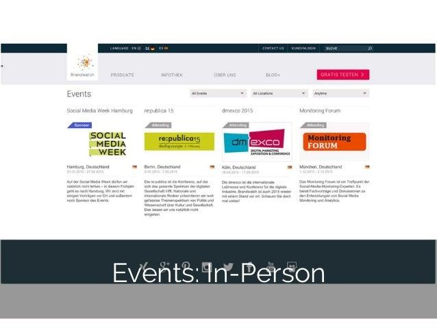 © 2014 Gnocchi Digital Marketing 22 Events: In-Person