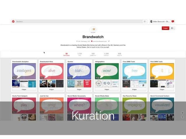 © 2014 Gnocchi Digital Marketing 27 Kuration