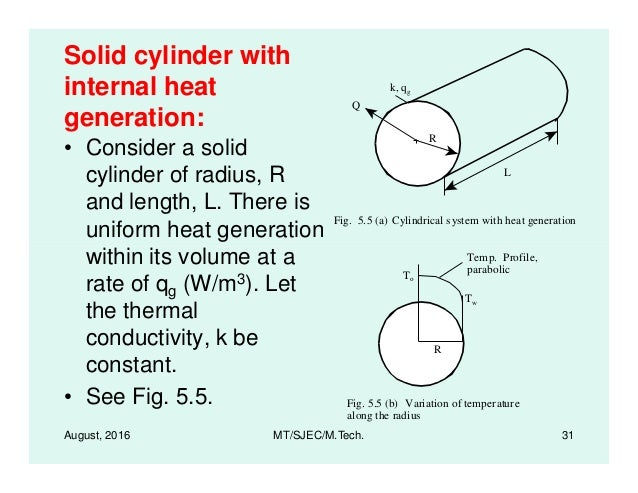 the conduction of heat along a Free essay: heat conduction along a composite bar objective to study the conduction of heat along a composite bar and evaluate the overall heat transfer.