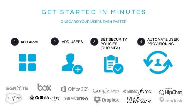 Securing Apps and Data in the Cloud and On-Premises with OneLogin and…