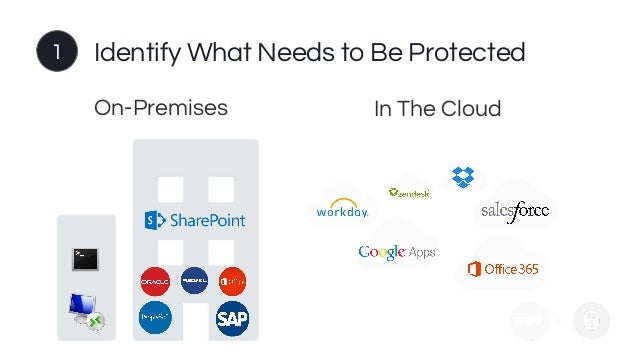 Securing Apps and Data in the Cloud and On-Premises with