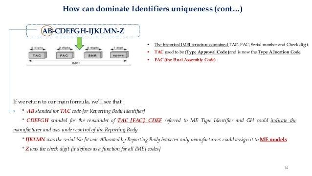 One m2m 4- identifier_resoruce structure