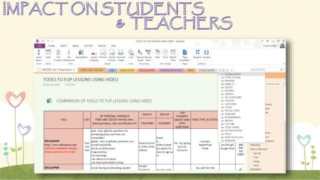 OneNote TeachMeet Presentation Slide 2
