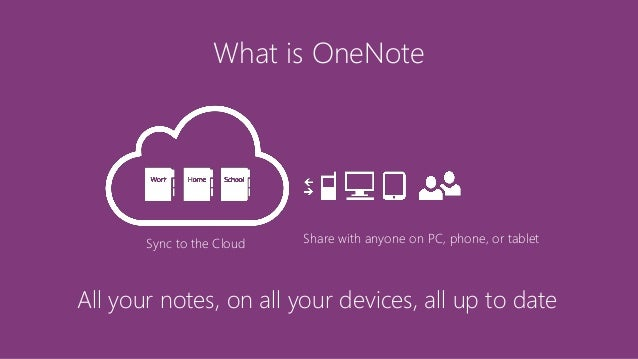 What is OneNote All your notes, on all your devices, all up to date Share with anyone on PC, phone, or tabletSync to the C...