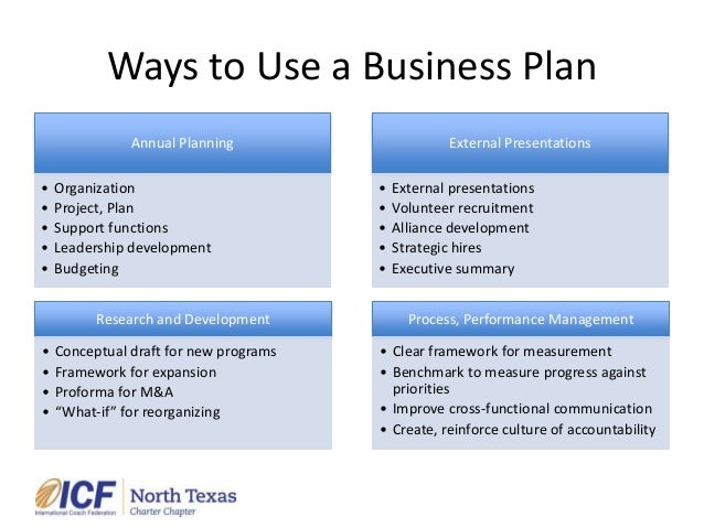 How to present a business plan ppt presentation