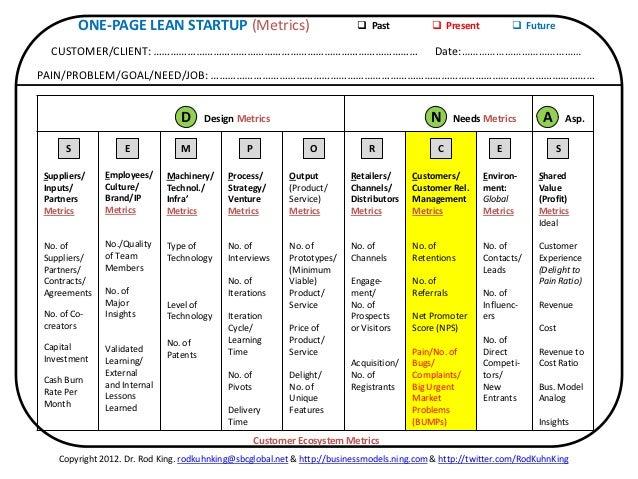 Steve Jobs' LEAN STARTUP PROJECT MANAGEMENT: How Steve Jobs Planned, …