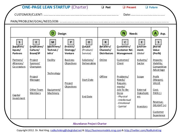 Steve jobs lean startup project management how steve jobs planned 42 one page lean startup accmission Image collections
