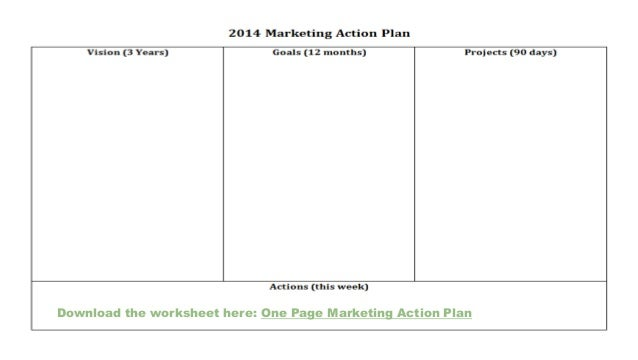 One page marketing action plan for solopreneurs – Action Plan Worksheet