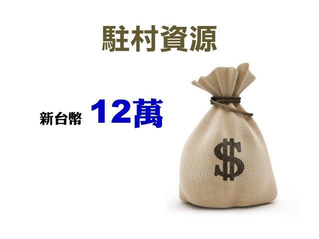 駐村資源 新台幣 12萬