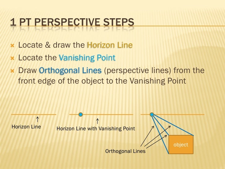Drawing Using Horizon Lines : One point perspective