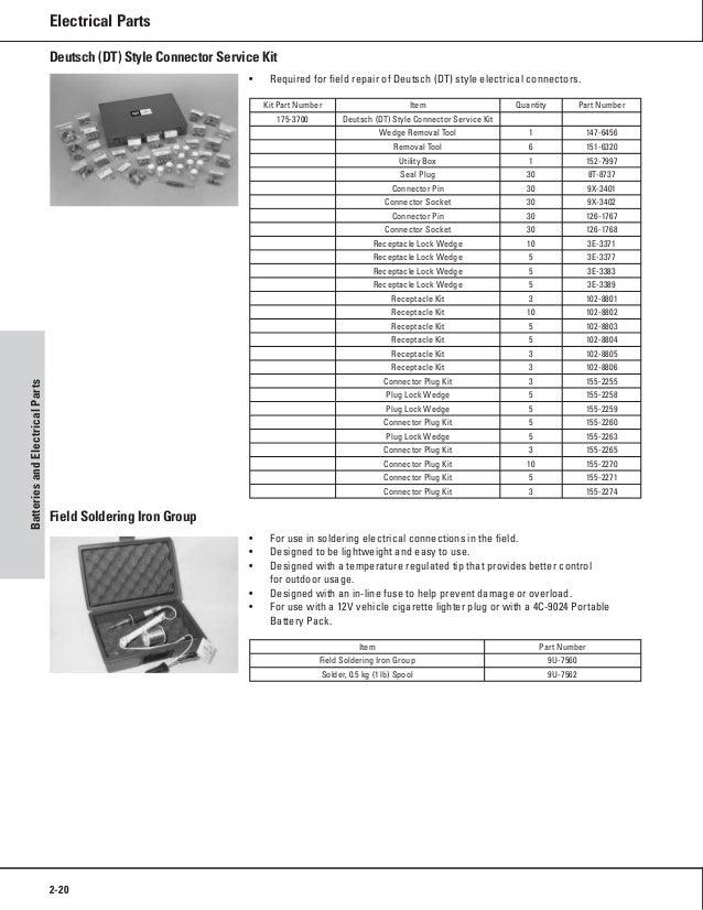 Cnh Parts Service Catalog Com