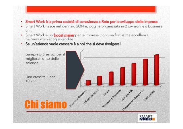 Business Introducer Smart Work Slide 2