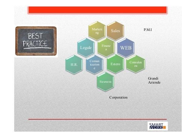 Business Introducer Smart Work Slide 3