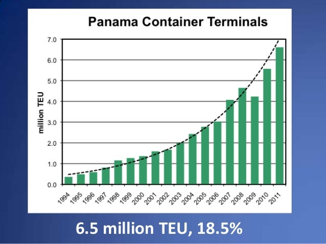 the genesis development and impact of the panama canal Oral history collections a-z  development of relief funds during the depression  university of southern mississippi allred,.